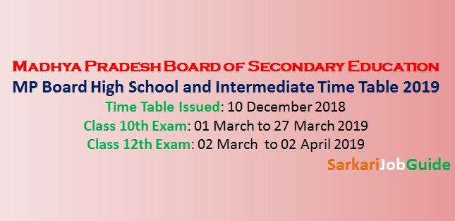 MP Board High School and Intermediate Time Table 2019