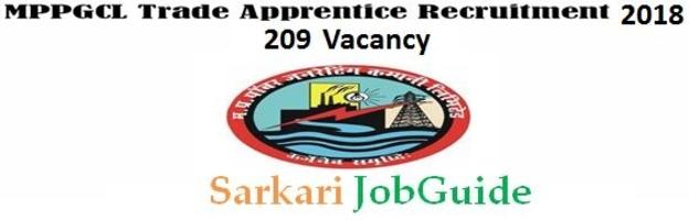 MPPGCL Apprentice Recruitment