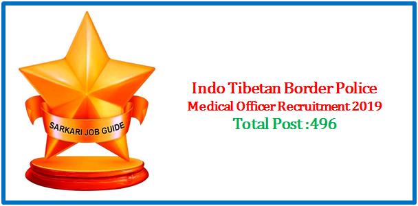 ITBP Medical Officer Recruitment 2019
